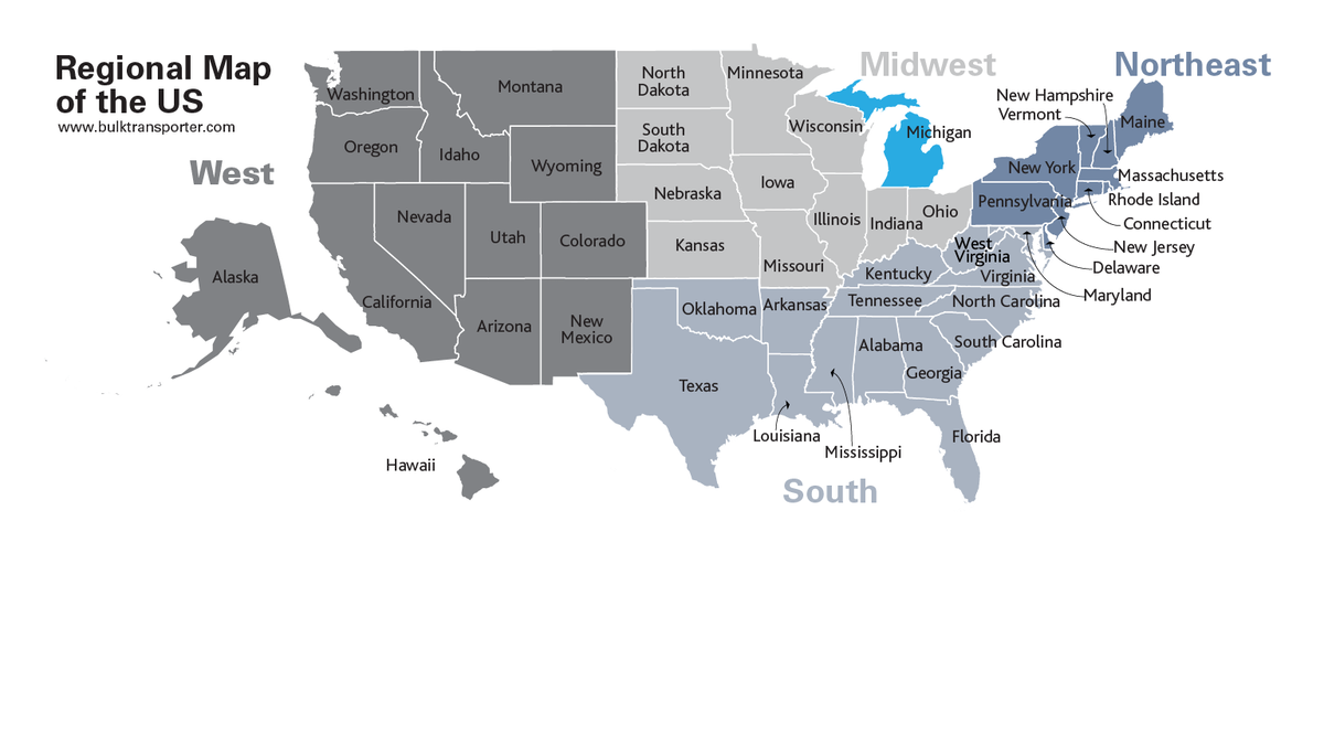Michigan Bulk Transload Facilities Directory Bulk Transporter