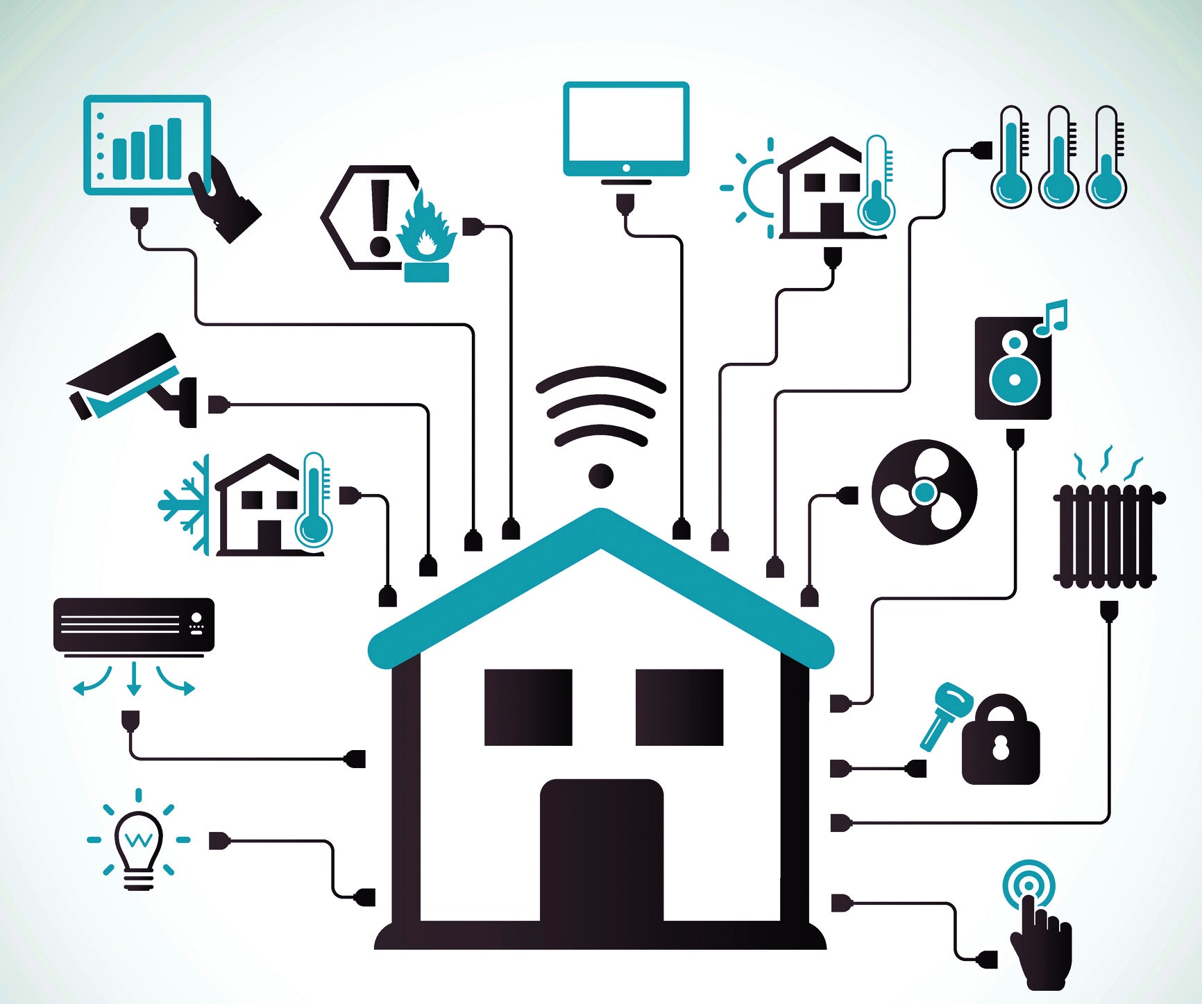 Smart Home Movement Follows Consumer Demand