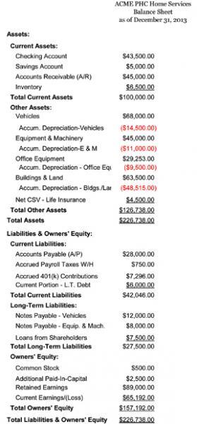 insurance accounting basics