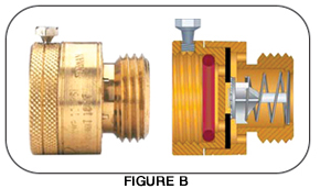 Vacuum Breakers Understanding How They Protect Our Water Contractor