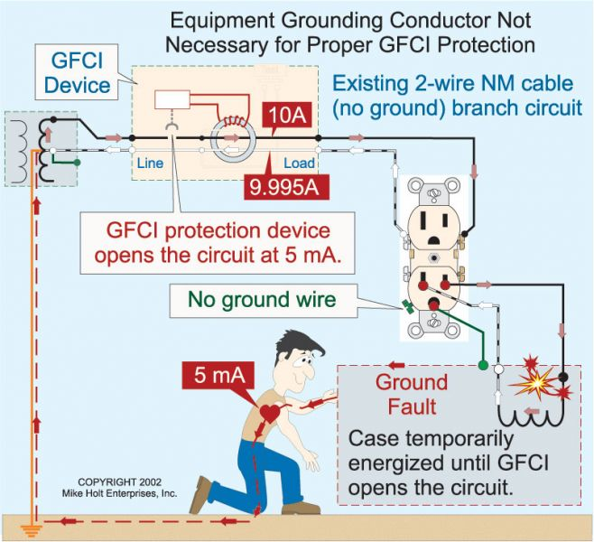 How GFCIs Work | EC&MEC&M