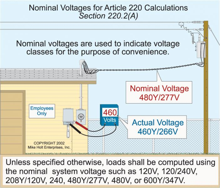 Commercial Electrical Load Calculations Ec M