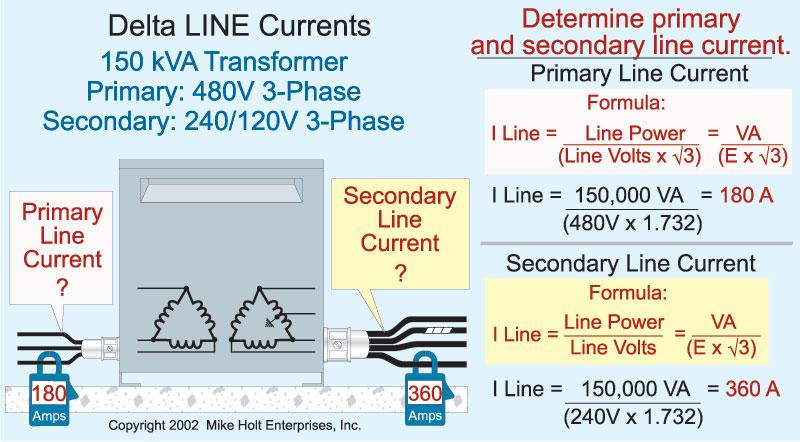 Understanding The Basics Of Delta Transformer Calculations Ec M