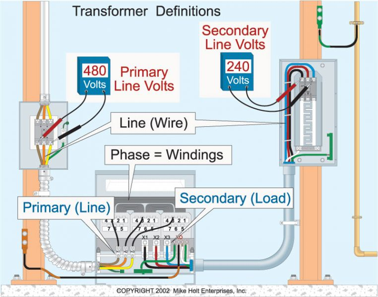 Understanding the Basics of Delta Transformer Calculations | EC&MEC&M