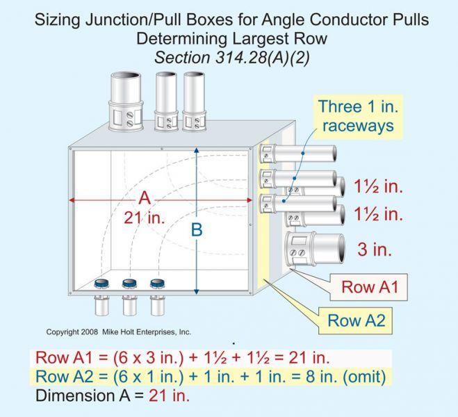 Sizing Junction Boxes Ec M