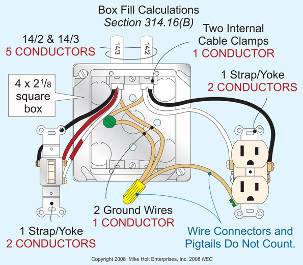 [GJFJ_338]  Box Fill Calculations | EC&M | 14 3 Wire Diagram |  | EC&M