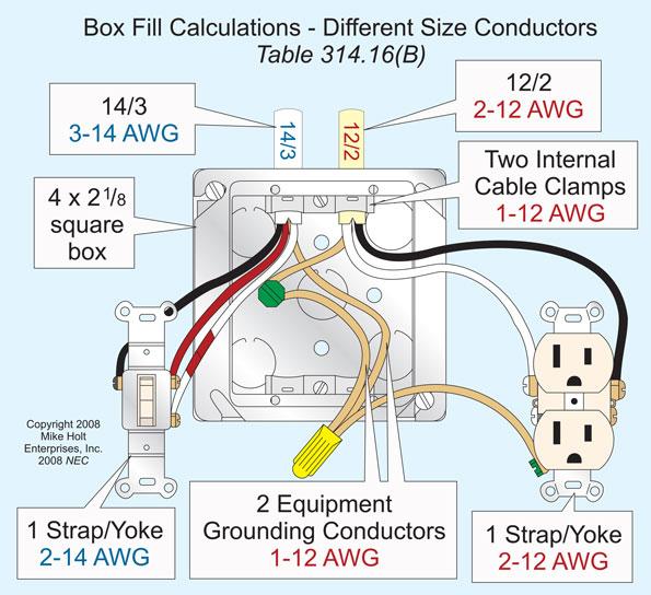 Box Fill Calculations Ec Amp M