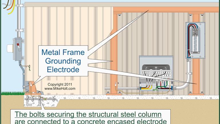 Grounding And Bonding Part 3 Of 3 Ec M