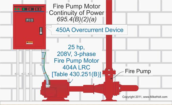 nec rules for fire pumps | ec&m  ec&m