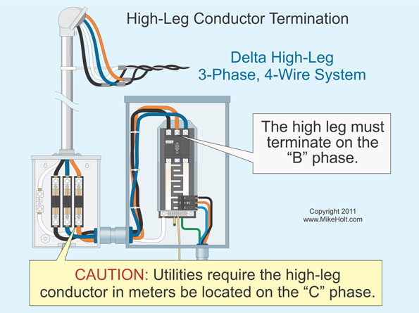 230v single phase hookup wiring diagram colors stumped by the code  requirements for identifying the high leg of  identifying the high leg