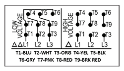 [GJFJ_338]  Motor Wiring, Part 2 | EC&M | Iec Motor Wiring Diagram |  | EC&M