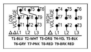 3 phase outlet wiring diagram, 3 phase to 1 phase wiring diagram, 3 phase motor schematic, 3 phase subpanel, three-phase transformer banks diagrams, baldor ac motor diagrams, 3 phase motor windings, 3 phase motor troubleshooting guide, 3 phase motor repair, 3 phase plug, 3 phase motor starter, 3 phase water heater wiring diagram, 3 phase stepper, 3 phase electrical meters, 3 phase single line diagram, 3 phase motor speed controller, 3 phase to single phase wiring diagram, basic electrical schematic diagrams, 3 phase squirrel cage induction motor, 3 phase motor testing, on 3 phase motors wiring diagram for auto start