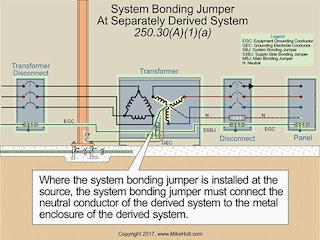 Grounding and Bonding, Part 1 | EC&M