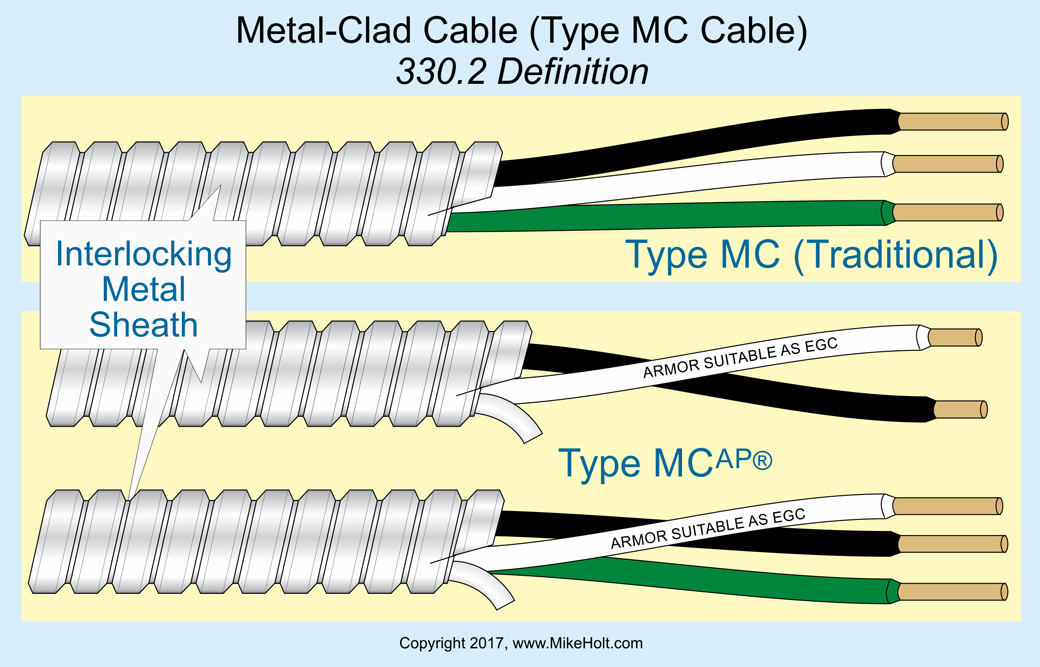 MC 4//3 with Ground 50 ft Copper Electrical wire METAL CLAD