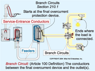 nch Circuits - Part One   EC&M on