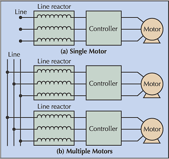 Line Reactors and VFDs   EC&M on line reactor allen bradley, line driver wiring diagram, simple electric generator diagram, load reactor wiring diagram, single-line diagram, line and load wiring diagram,