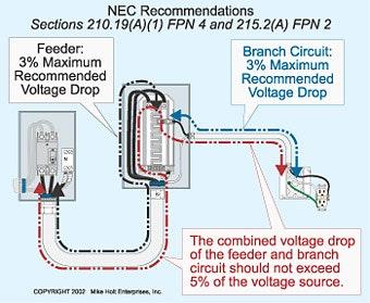 Nec 3 Phase Heater Wiring Diagram