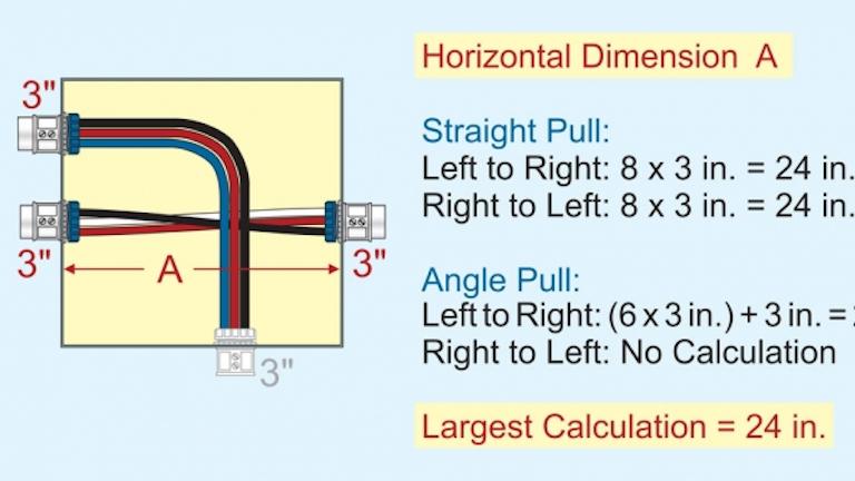 sizing junction boxes  ecm