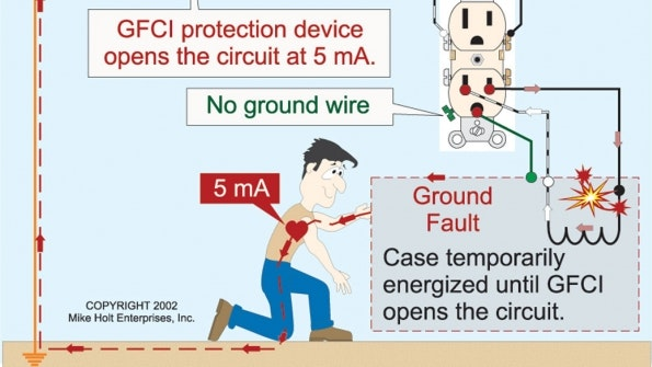 Gfci Protected Branch Circuit