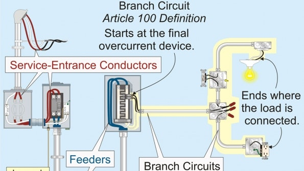 Branch Circuits  U2013 Part 1