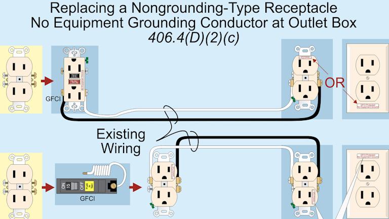 switch and receptacle installation basics   ec&m  ec&m