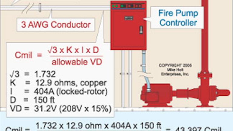 Power to the Pump EC&M  EC&M