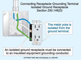 code quandaries | ec&m isolated ground wire diagram boat anode wiring diagram ec&m