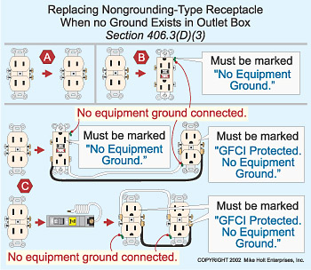 Article 406: Receptacles | EC&M | Recep Isolated Power System Wiring Diagram |  | EC&M