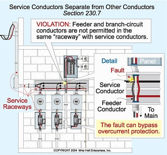 Wiring Diagram For Service Entrance