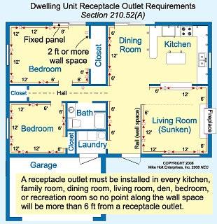 House Wiring Code Michigan