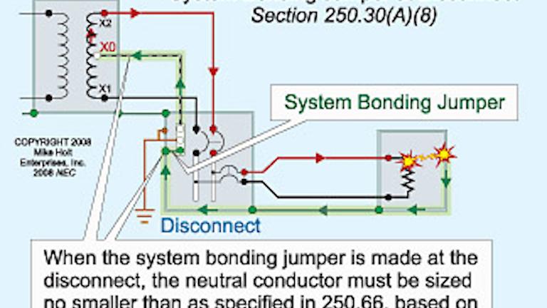 Grounding Transformer Wiring Diagram from base.imgix.net