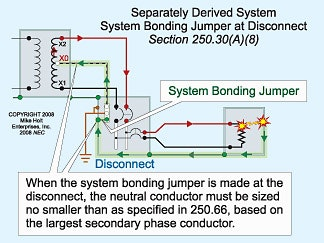 Grounding And Bonding Of Separately Derived Systems