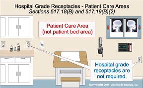 hospital grade mc cable