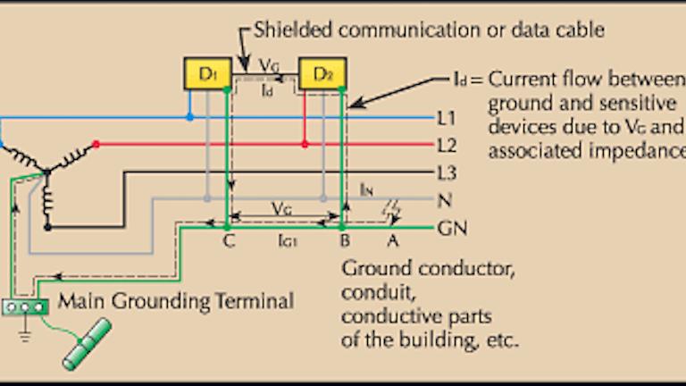 [CSDW_4250]   Monitor Ground Fault Leakage Currents | EC&M | Descending Lines Ground Wiring Diagram |  | EC&M