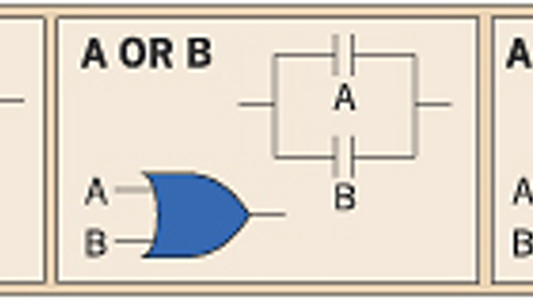 The Basics Of Ladder Logic Ec M