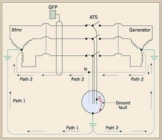 Neutral Grounding Resistor Wiring Diagram  U2013 Wiring Diagram