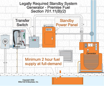 Mins Generator Wiring Diagram | Wiring Diagram on marine wiring color code chart, marine hvac diagrams, marine drawings, marine exhaust diagrams, marine engine, speaker diagrams, marine plumbing diagrams, marine transmission diagrams, solar power diagrams, trailer diagrams, big architects diagrams, marine electrical diagrams,