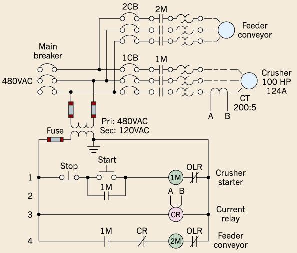 The Basics of Current-Sensing Relays | EC&MEC&M