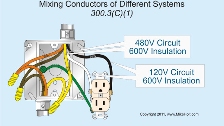 Stumped By The Code Equipment Grounding Conductors Voltage Systems Afci Protection More Ec M
