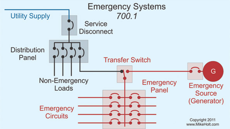 emergency shut off switch wiring diagram for emergency systems and the nec ec m  emergency systems and the nec ec m