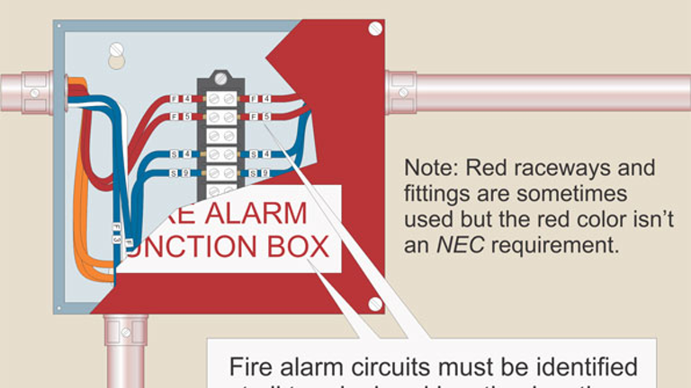 Nec Facts About Fire Alarm Systems Ec M