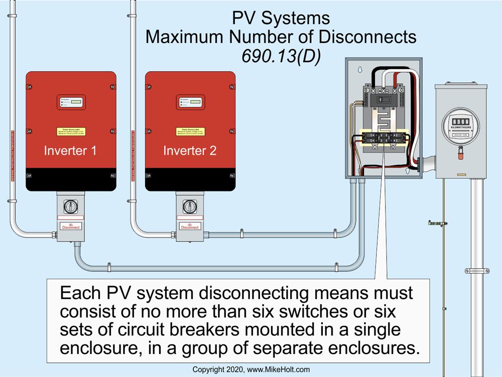 Nec Photovoltaic Wiring Diagram Wiring Diagram