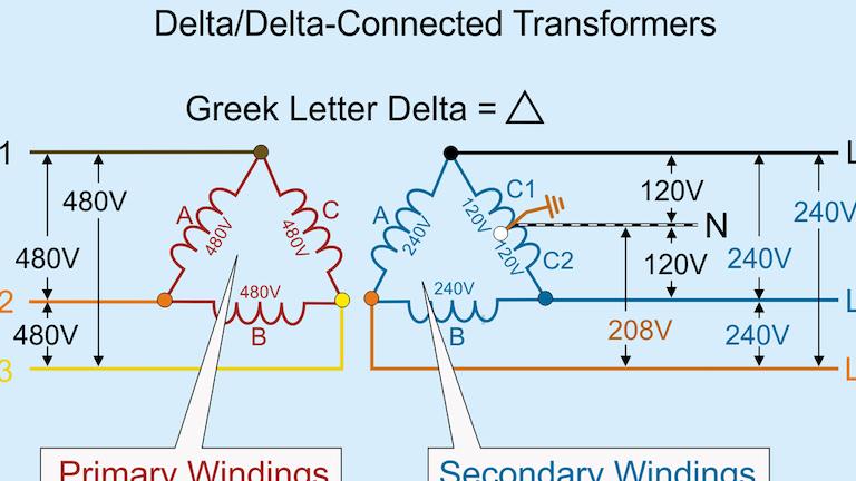 transformer calculations and the nec  ecm