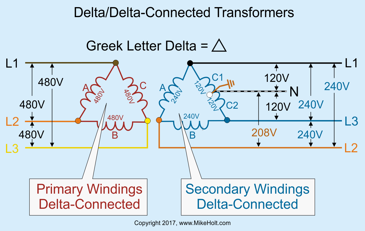 Transformer Calculations And The Nec Ec M