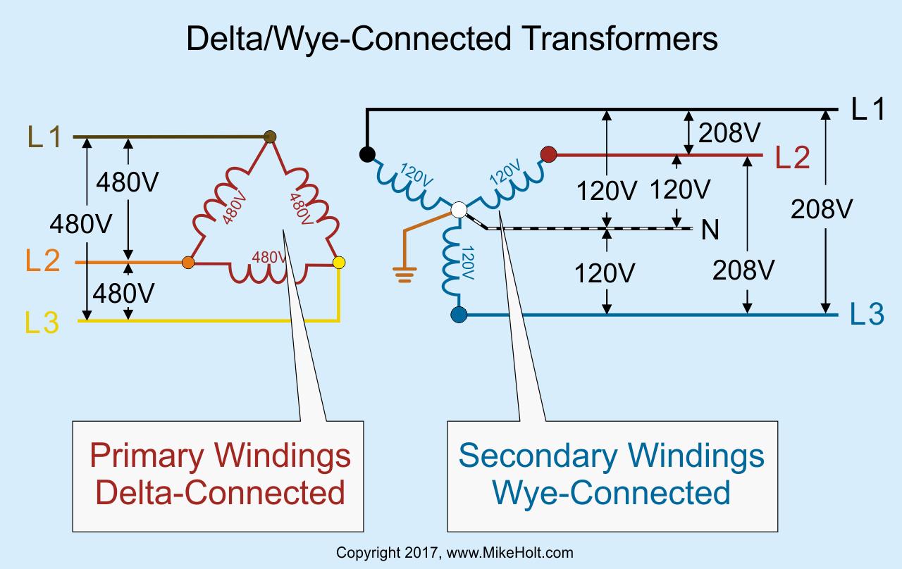 Transformer Calculations And The Nec Ec M