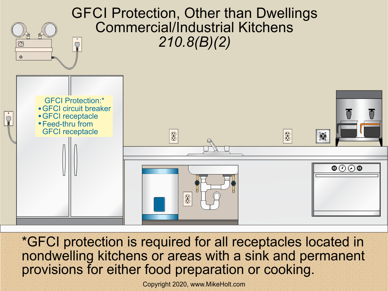 The Differences Between AFCIs and GFCIs | EC&M | Afci And Gfci Wiring Diagram |  | EC&M