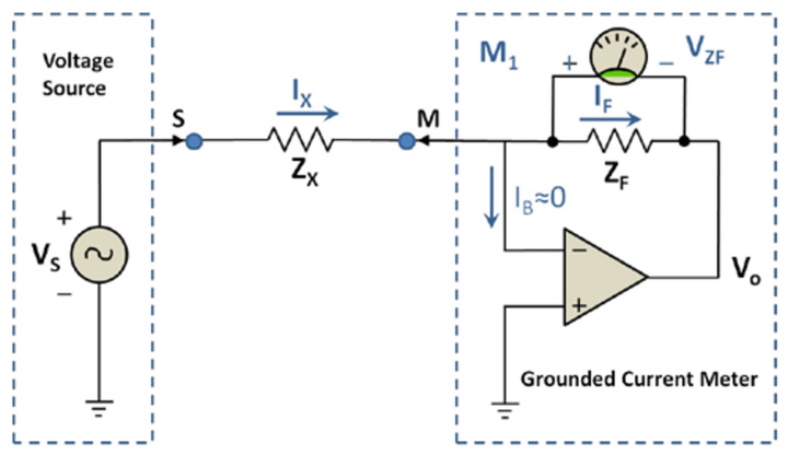 Principles of Analog In-Circuit Testing | Evaluation Engineering