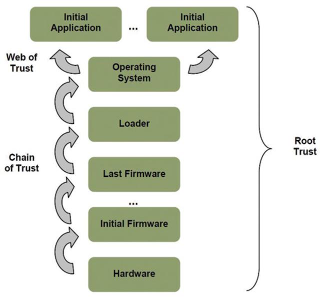 Defending against cyberattacks | Evaluation Engineering