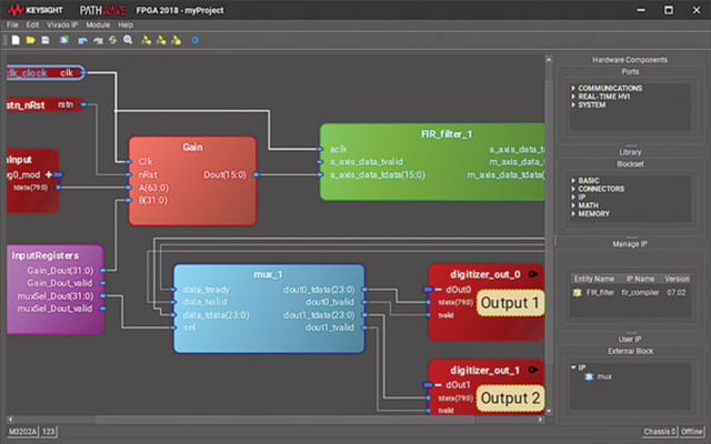 On-premises and cloud tools boost design through