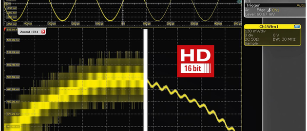 Special Report: High-end oscilloscopes | Evaluation Engineering